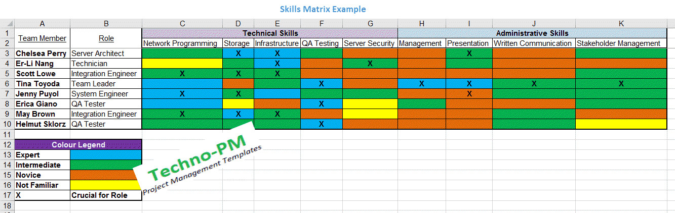 Skills Matrix Template Excel Skills Matrix Template Project Management Templates