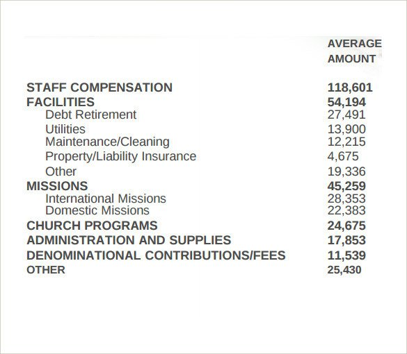 Small Church Budget Template 13 Chruch Bud Templates Word Pdf Excel