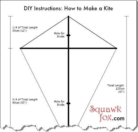Small Kite Template Best 25 Kite Template Ideas On Pinterest