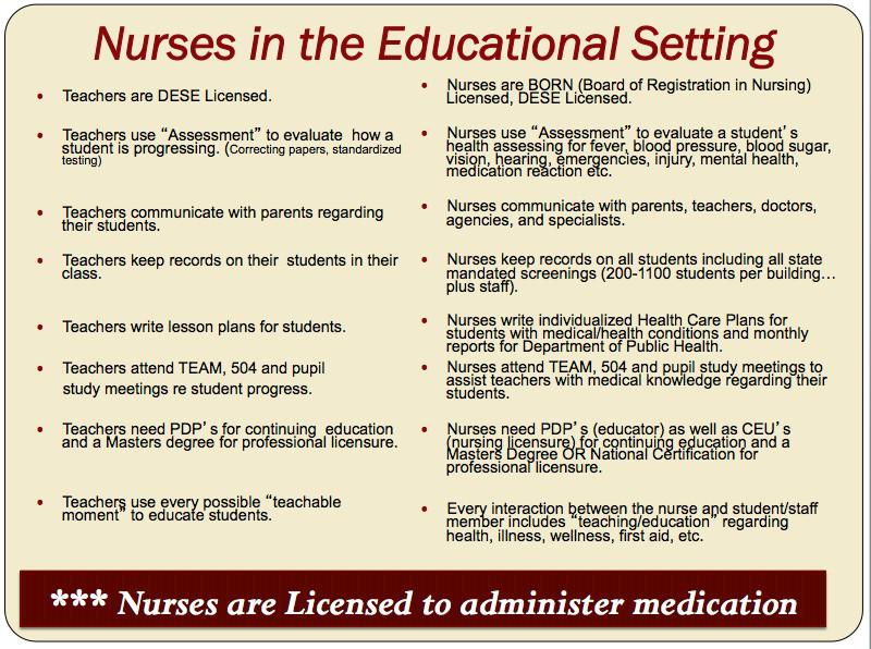 Smart Nursing Goals Examples Resources & Handouts – northeastern University School