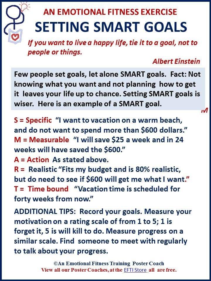 Smart Nursing Goals Examples Smart Goals Move You forward