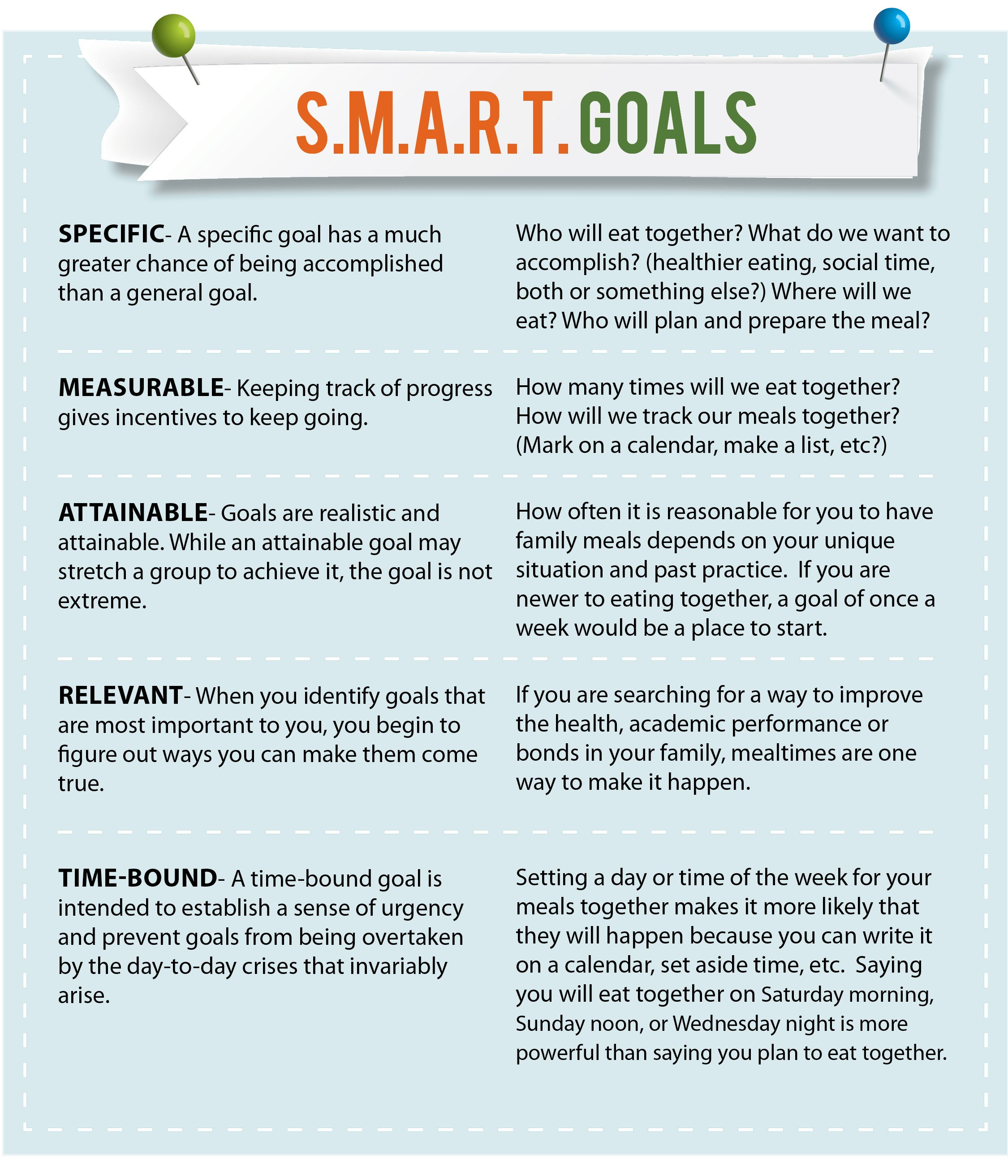 Smart Nursing Goals Examples Spend Smart Eat Smart • Iowa State University Extension