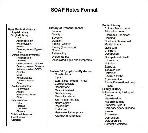Soap Note Template Word 9 Sample soap Note Templates Word Pdf