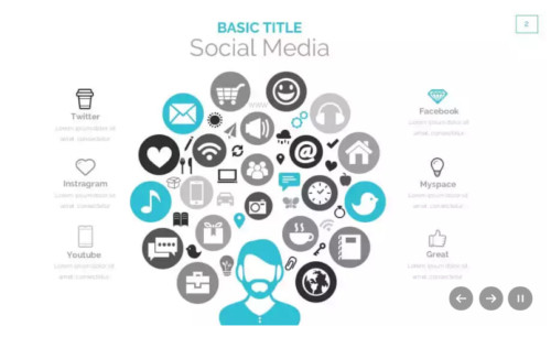 Social Media Ppt Templates 15 Free social Media Presentation Powerpoint Templates
