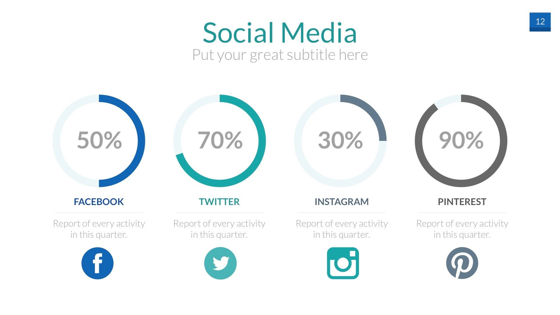 Social Media Ppt Templates social Media Powerpoint Presentation Template by
