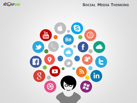 Social Media Ppt Templates social Media Thinking for Powerpoint