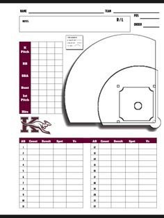 Softball Depth Chart Baseball Pitching Charts Pitching Chart