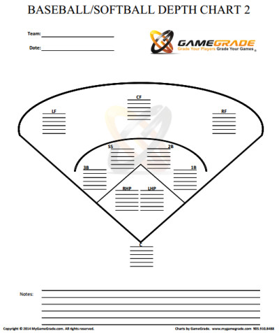 Softball Depth Chart Gamegrade Charts