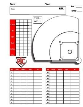 Softball Depth Chart Hitting Pitching and Coaches Scouting Chart