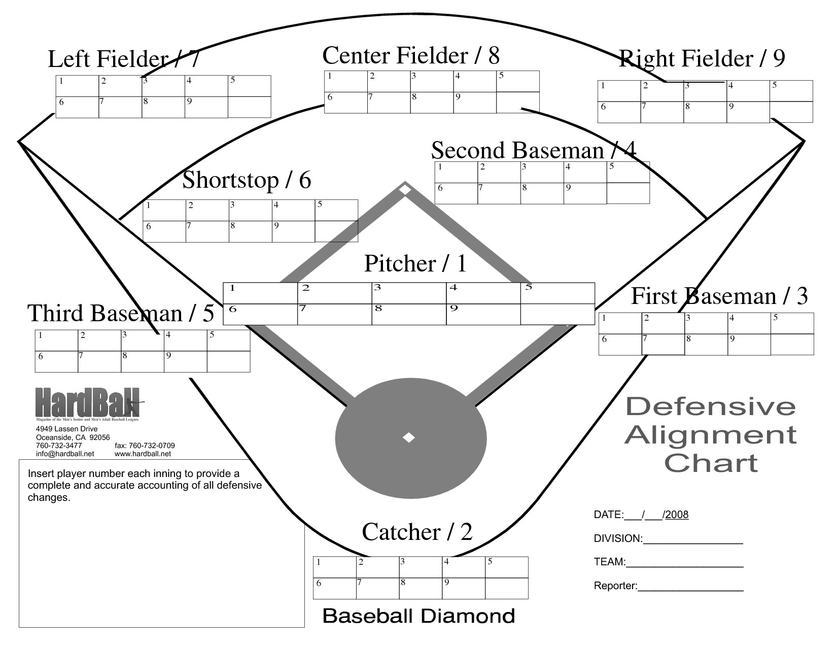 Softball Depth Chart Index Of Cdn 13 2000 842