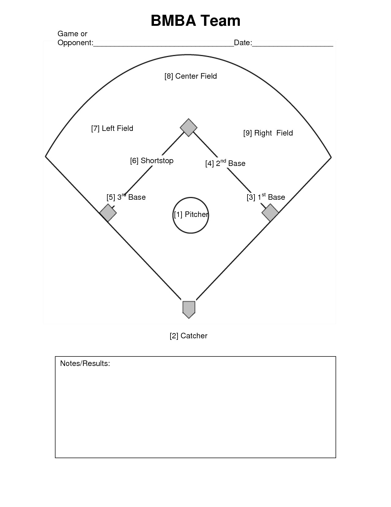 Softball Depth Chart Mlb Depth Charts Related Keywords Suggestions Mlb Depth