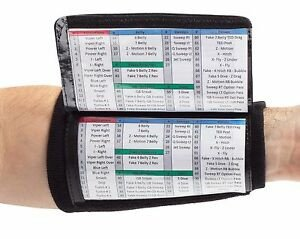 Softball Wristband Template Wristcoaches 3 Pocket Football Wrist Coach Adult