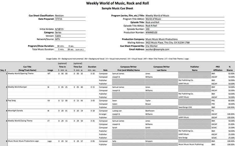Sound Cue Sheet Template What is A Cue Sheet Creators
