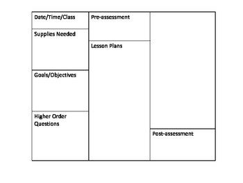 Special Ed Lesson Plan Templates Lesson Plan Template for Special Education Inclusion