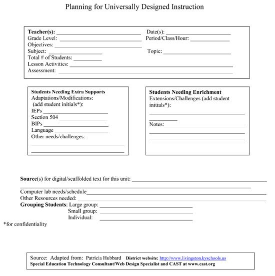 Special Ed Lesson Plan Templates Modules Addressing Special Education and Teacher Education