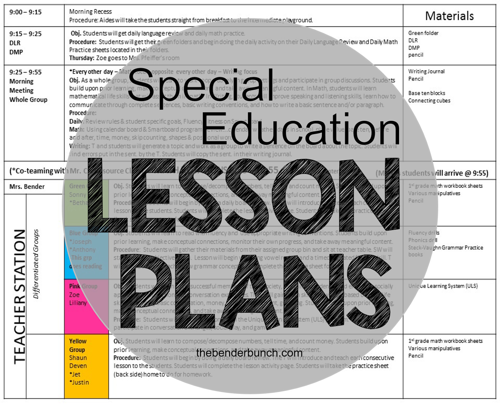 Special Ed Lesson Plan Templates the Bender Bunch Special Education Lesson Plans