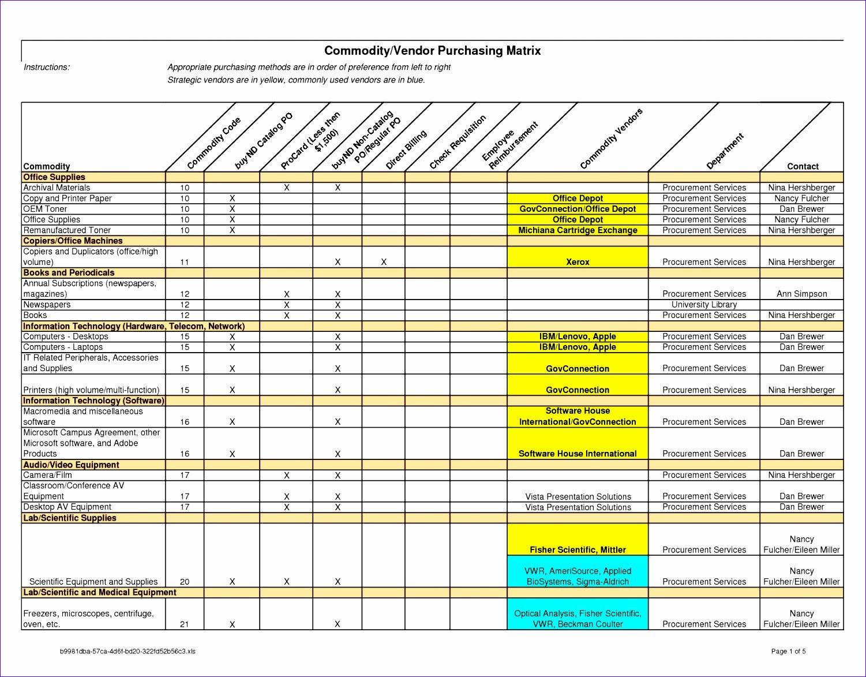 Staffing Matrix Template 9 Free Training Matrix Template Excel Exceltemplates