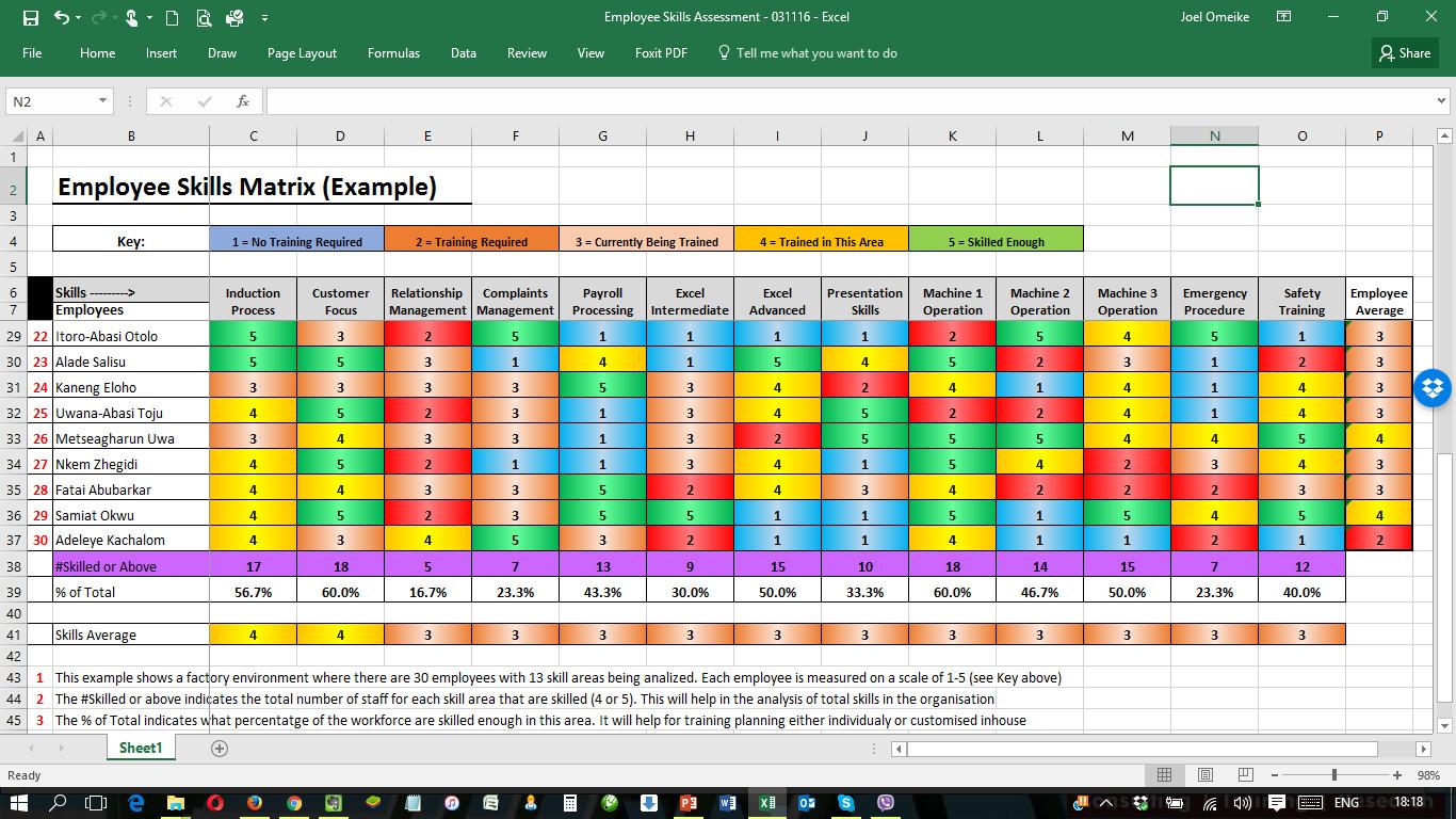 Staffing Matrix Template Free tool the Employee Skills Matrix – P4pe Insights