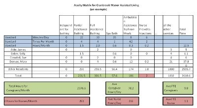 Staffing Matrix Template Index Of Cdn 18 2016 655