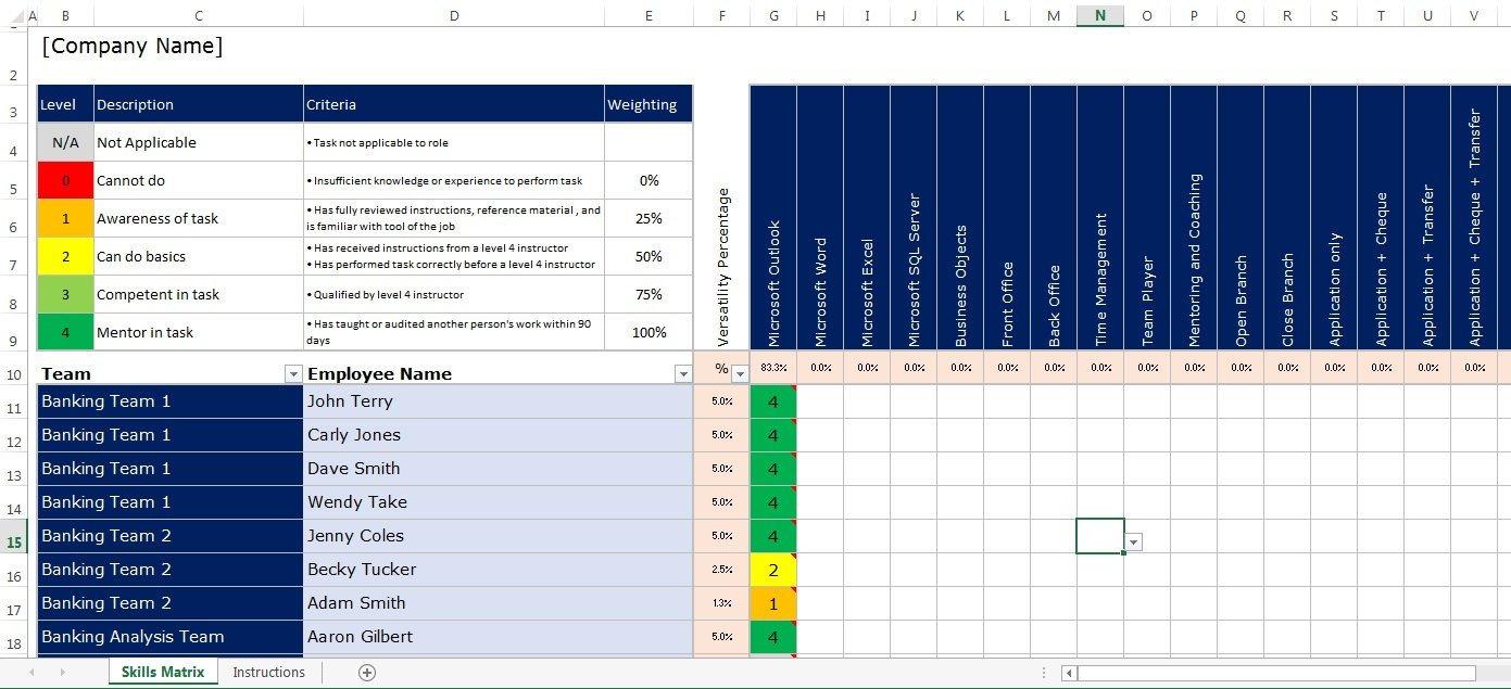 Staffing Matrix Template Microsoft Excel Spreadsheet Employee Staff Fice Skills