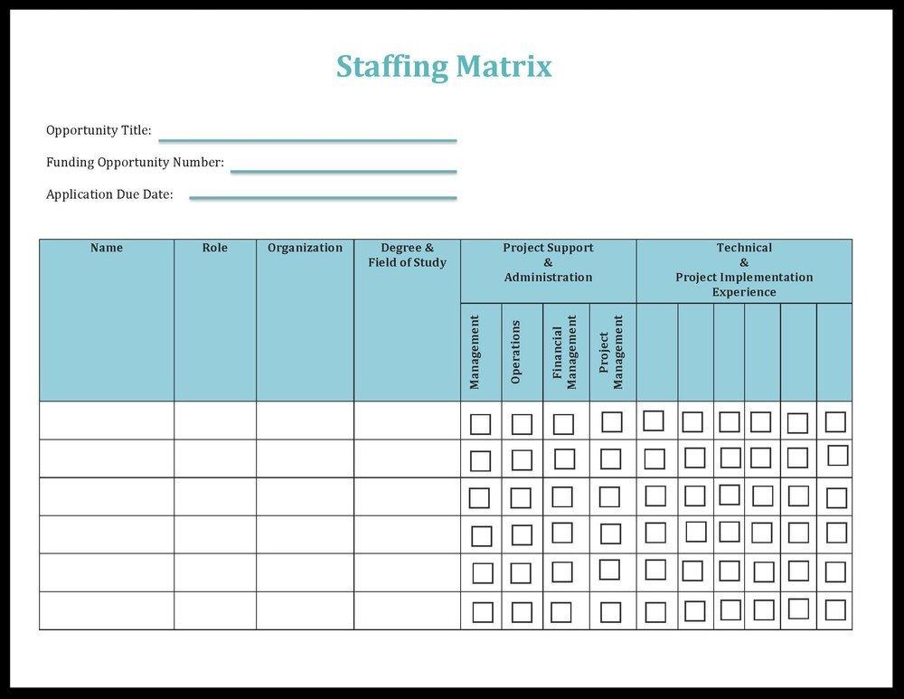 Staffing Matrix Template tools & Templates — Peak Proposals