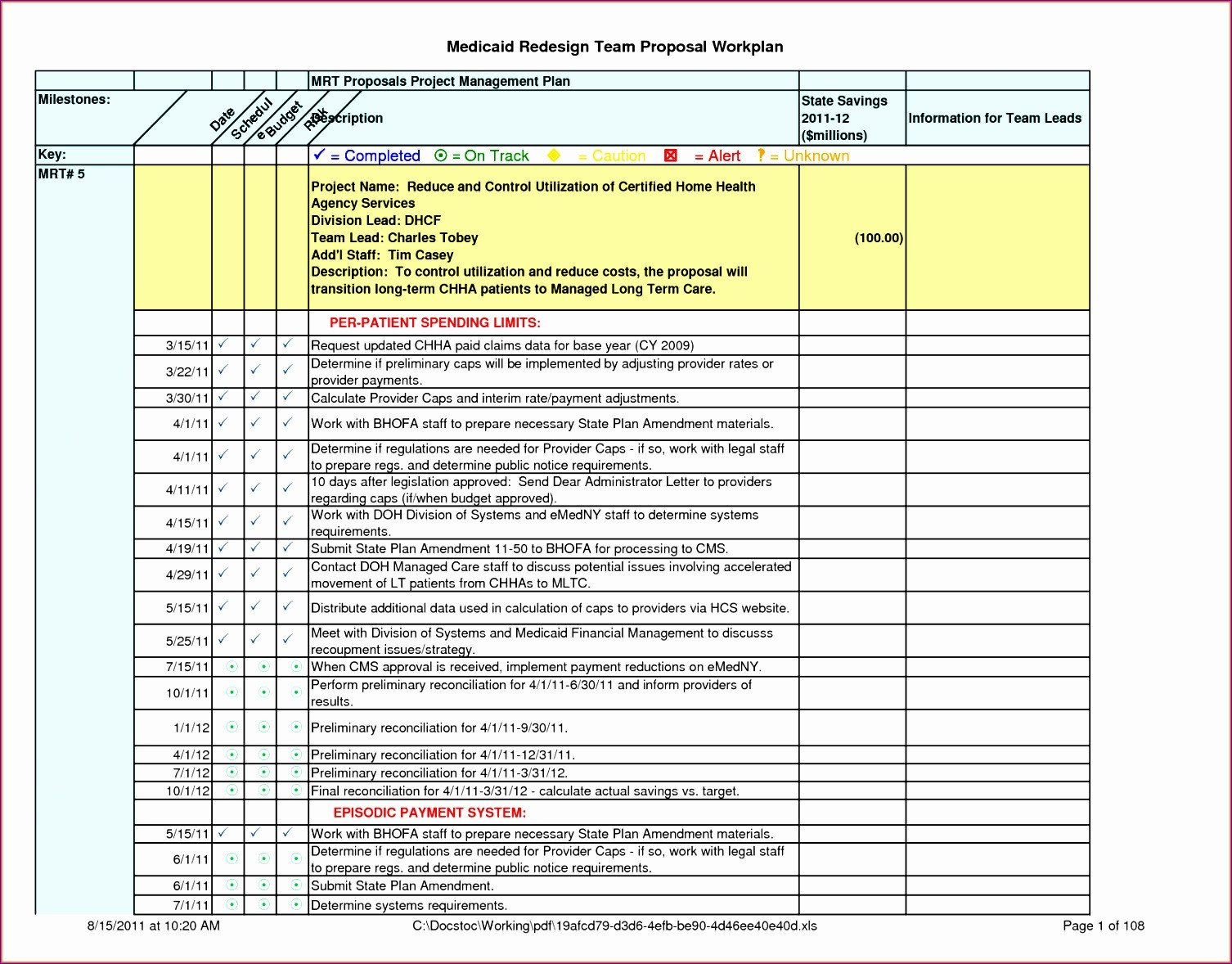 Staffing Plan Template Excel 6 Staffing Plan Template Excel Exceltemplates