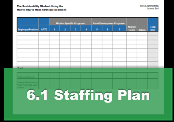 Staffing Plan Template Excel Templates by Chapter — the Sustainability Mindset