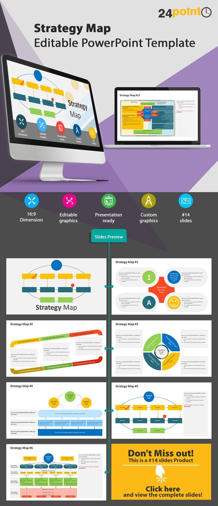 Strategic Group Mapping Template 136 Best Images About Business Concepts & Models