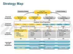 Strategic Group Mapping Template Strategic Group Map Template Pa5t0aot