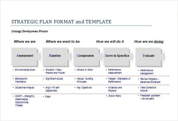 Strategic Plan Templates Free Sample Strategic Plan Template 25 Free Documents In Pdf