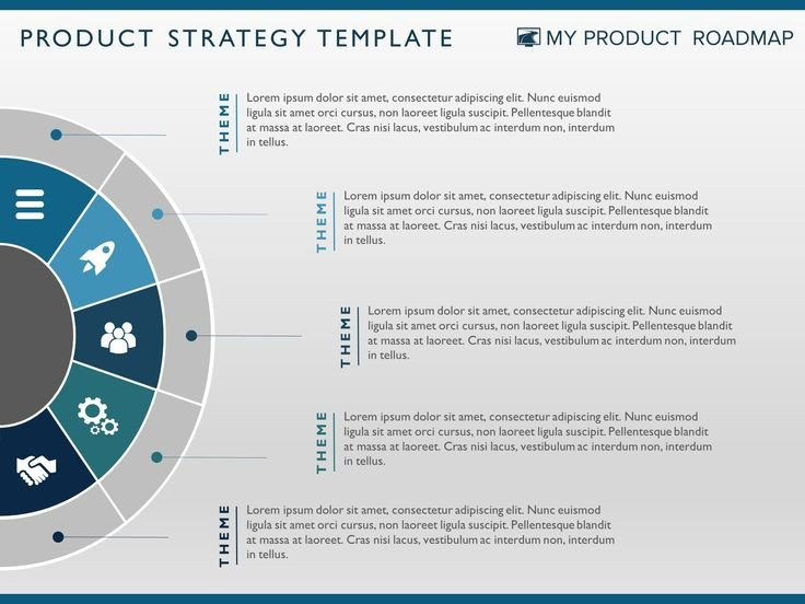 Strategic Planning Template Ppt 57 Best Product Roadmaps Images On Pinterest