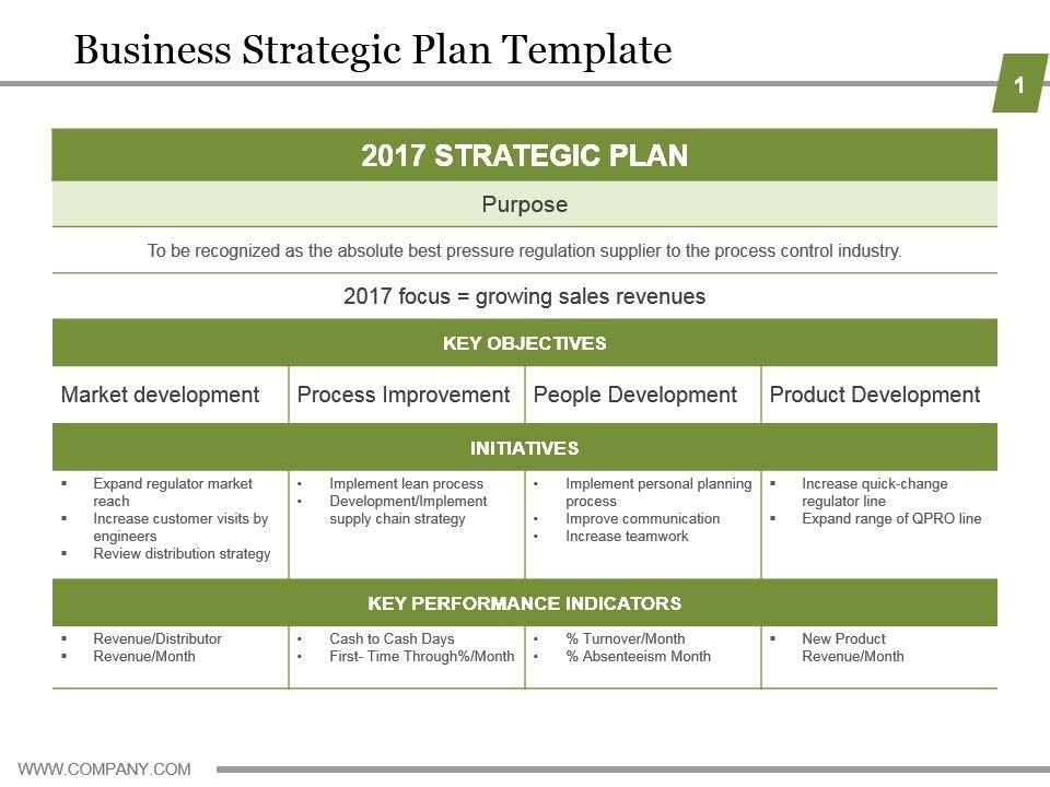 Strategic Planning Template Ppt Business Strategic Plan Template Powerpoint Guide