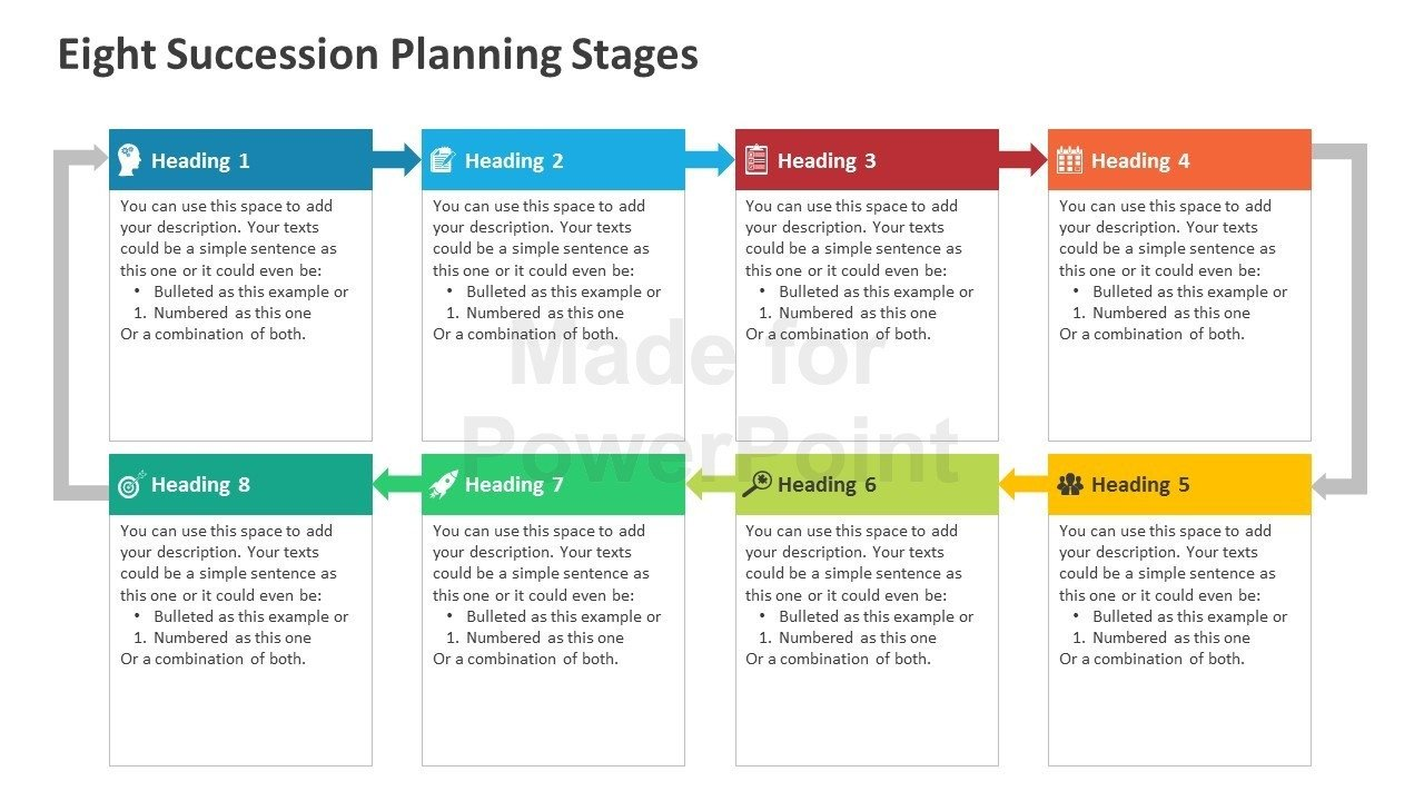Succession Planning Template Excel Succession Planning Template