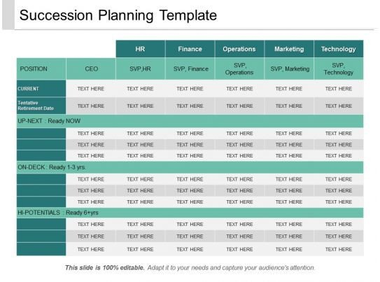 Succession Planning Template Excel Succession Planning Template Ppt Sample Download