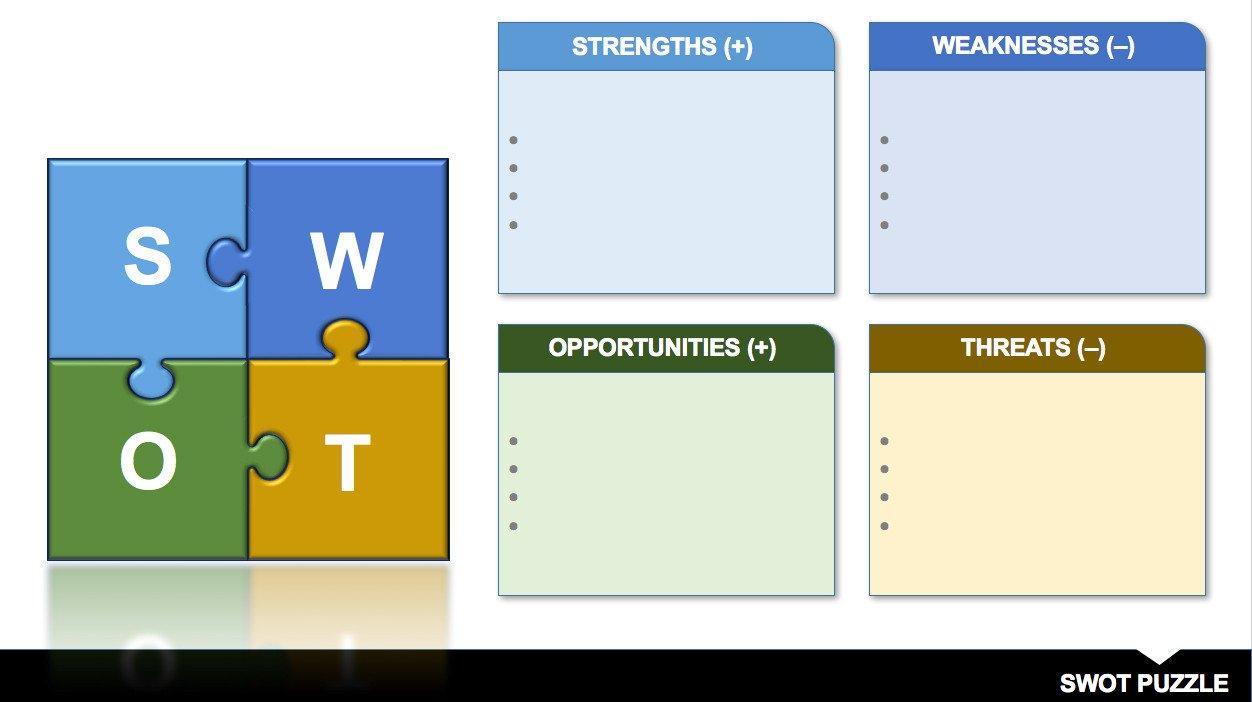 Swot Analysis Template Ppt 14 Free Swot Analysis Templates Smartsheet