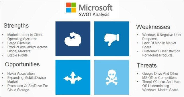Swot Analysis Template Ppt Best Swot Analysis Templates for Powerpoint