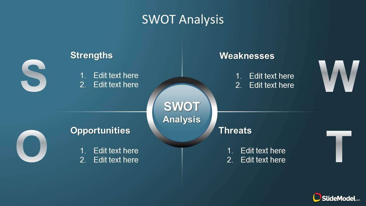 Swot Analysis Template Ppt Creative Swot Analysis Powerpoint Template Slidemodel