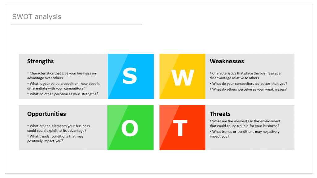 Swot Analysis Template Ppt Editable Swot Analysis Powerpoint Template Free