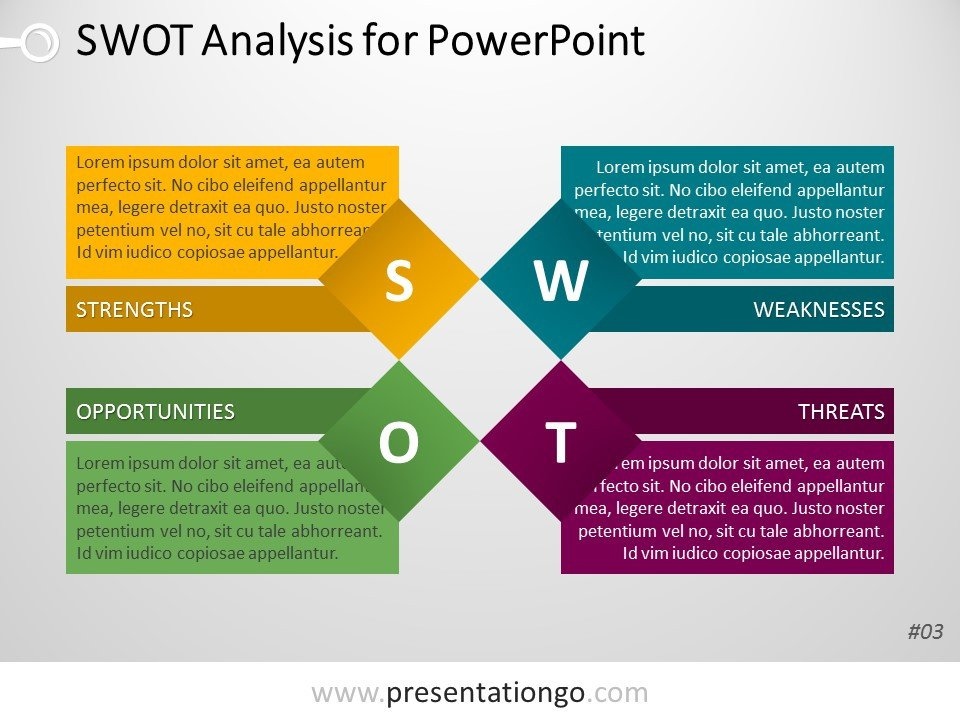 Swot Analysis Template Ppt Free Swot Analysis Powerpoint Templates Presentationgo