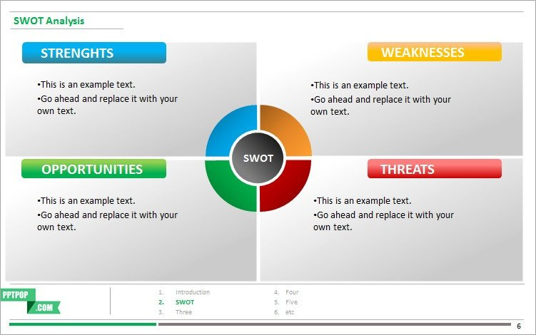 Swot Analysis Template Ppt Here S A Beautiful Editable Swot Analysis Ppt Template