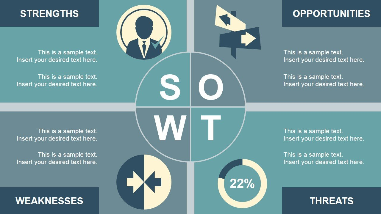 Swot Analysis Template Ppt Retro Swot Analysis Powerpoint Template Slidemodel