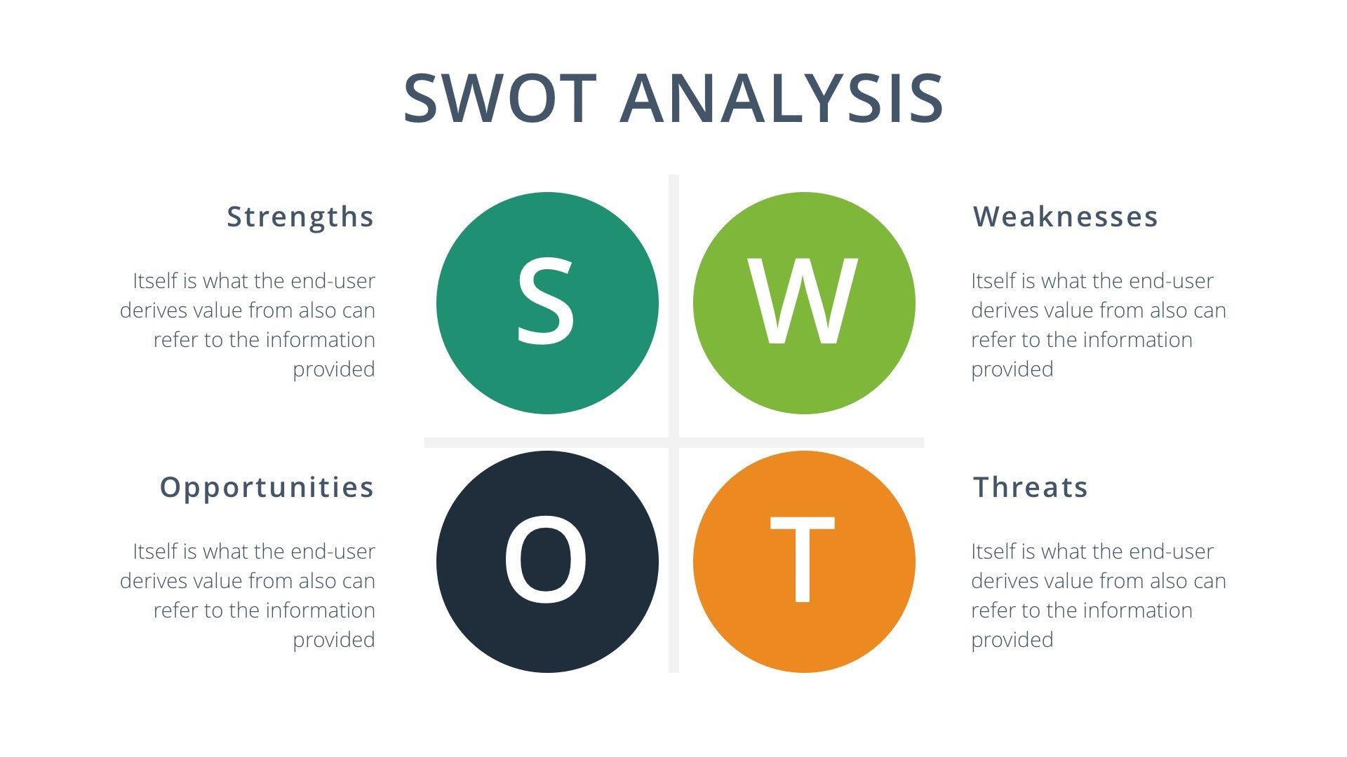 Swot Analysis Template Ppt Swot Analysis Google Slides Template Free Google Docs