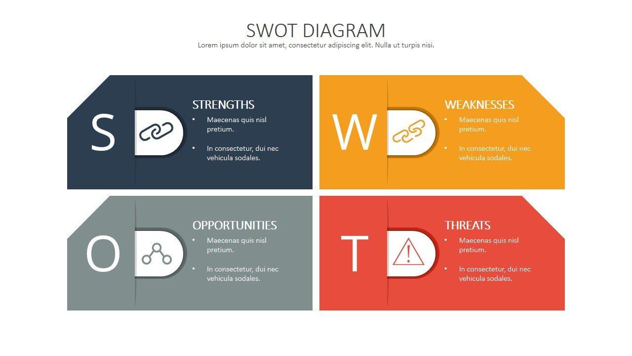 Swot Analysis Template Ppt Swot Analysis Template Deck Slidemodel
