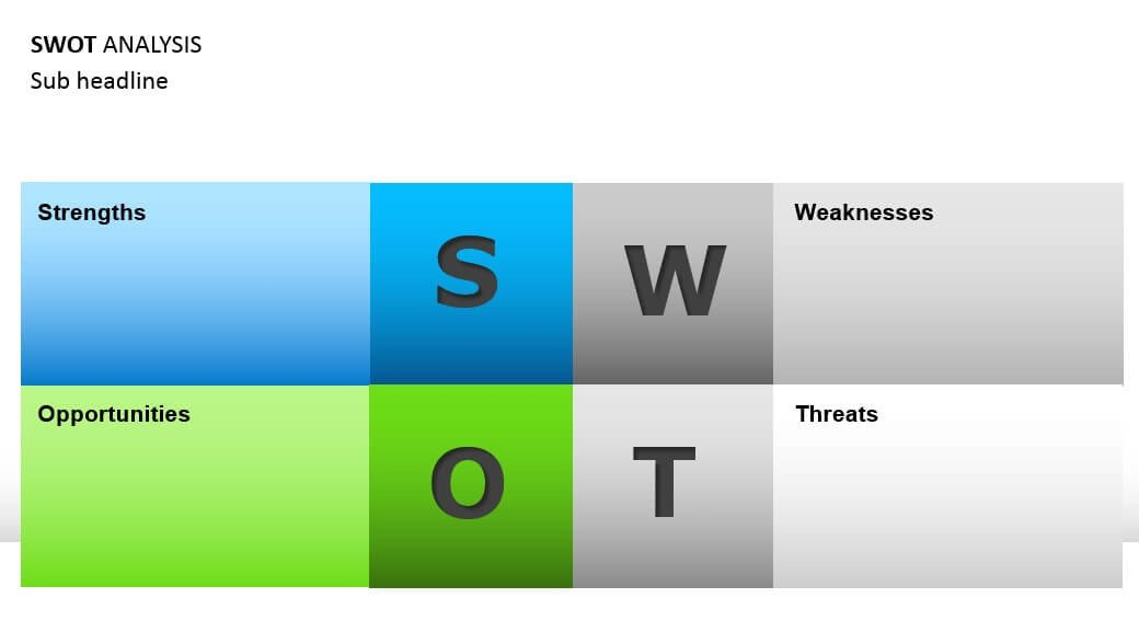 Swot Analysis Template Ppt Swot Analysis Template How to Do A Swot Properly