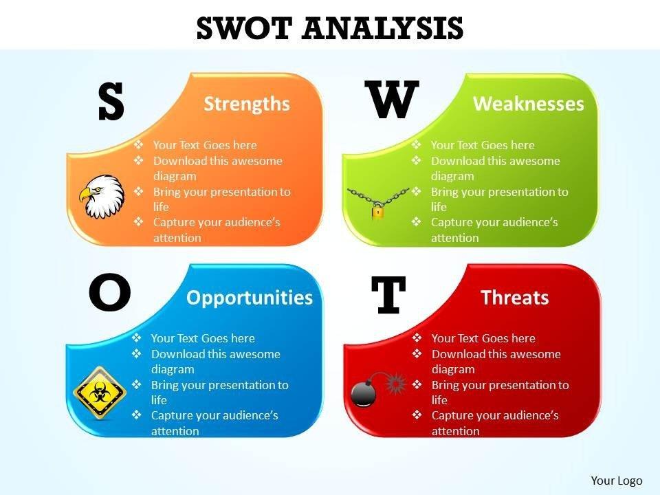 Swot Analysis Template Ppt Swot Analysis Template Word – Analysis Template