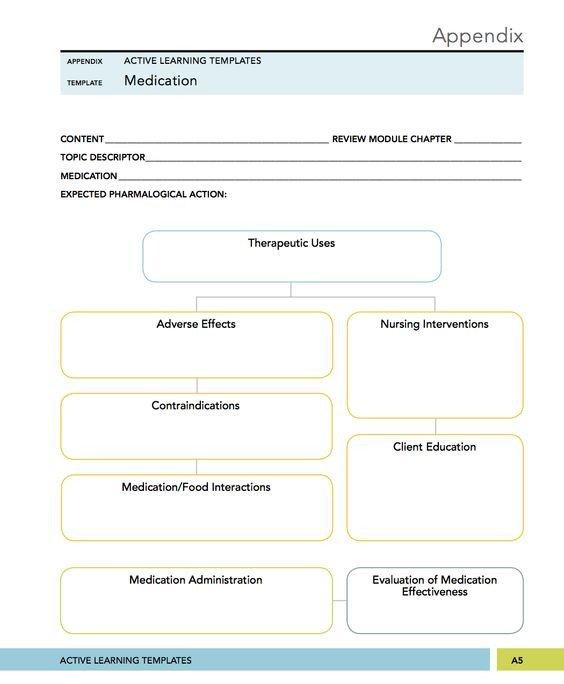 System Disorder Template ati 16 Of ati Nursing Template Blank