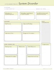 System Disorder Template ati System Disorder ati Template Active Learning Template