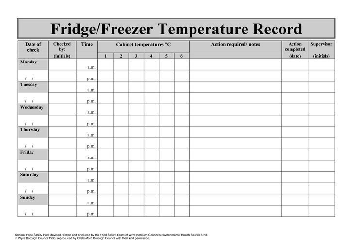 Temperature Log Template Excel 1000 Images About Health and Safety On Pinterest