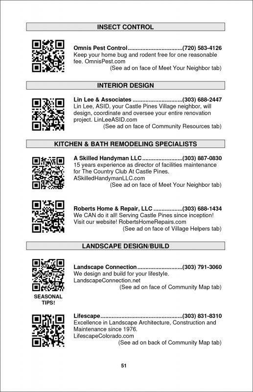 Template for Church Directory Church Directory Template