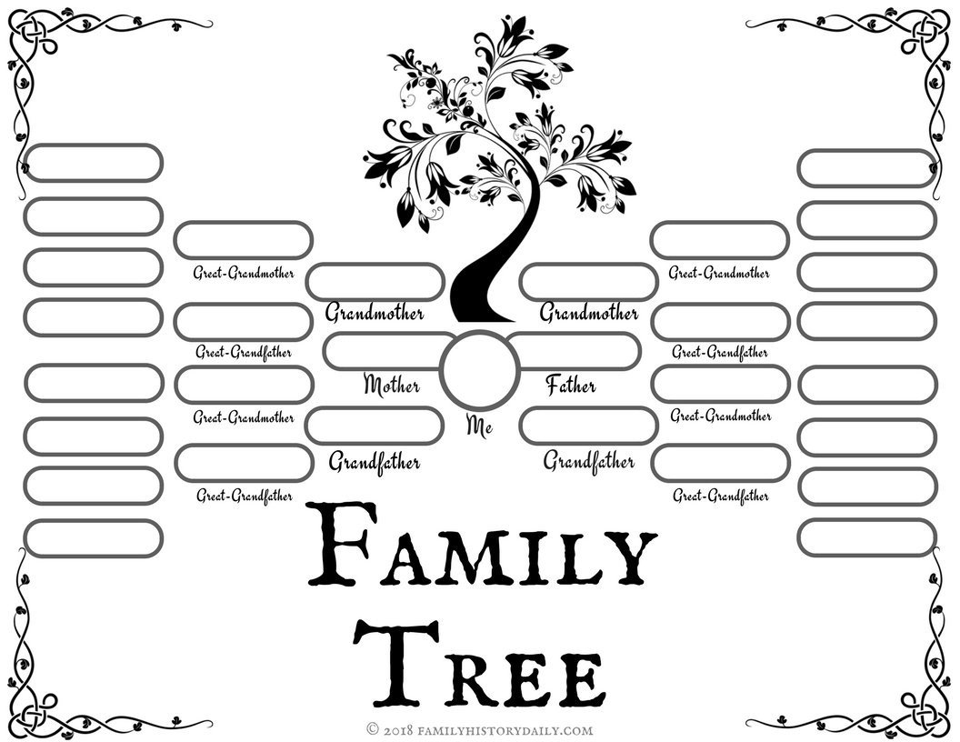 Template for Family Tree 4 Free Family Tree Templates for Genealogy Craft or